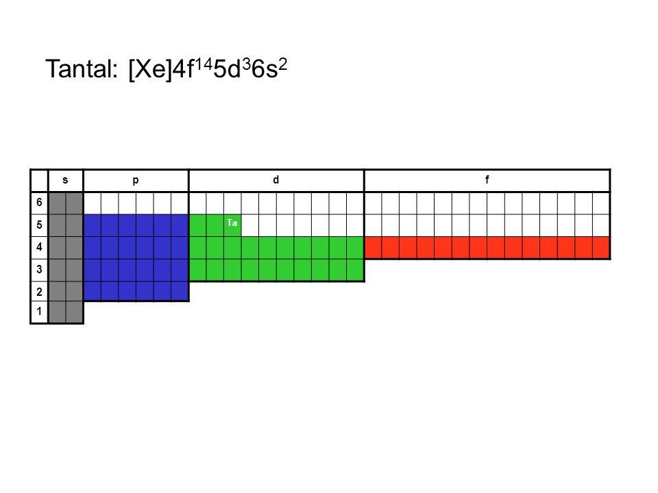 Tantal: [Xe]4f145d36s2 s p d f 6 5 Ta 4 3 2 1